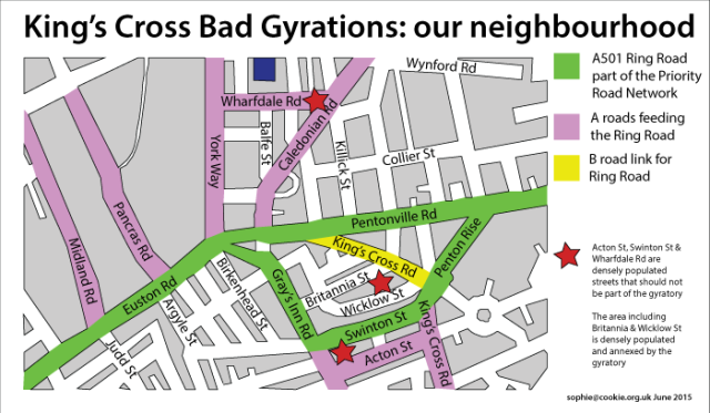 King's Cross gyratory system