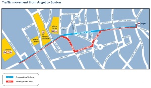 Traffic movement from Angel to Euston
